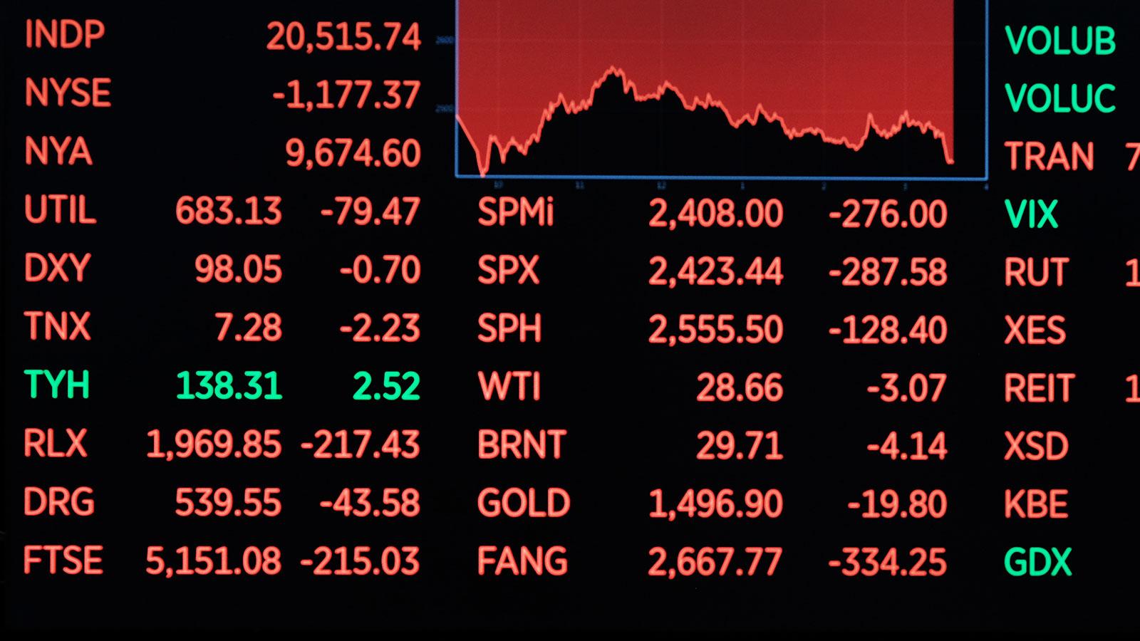 stock market gold